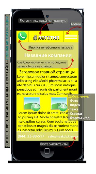 Оптимизировать сайт для мобильного киев