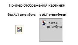 ispolzovaniye_ALT_atributa_na_kartinkakh